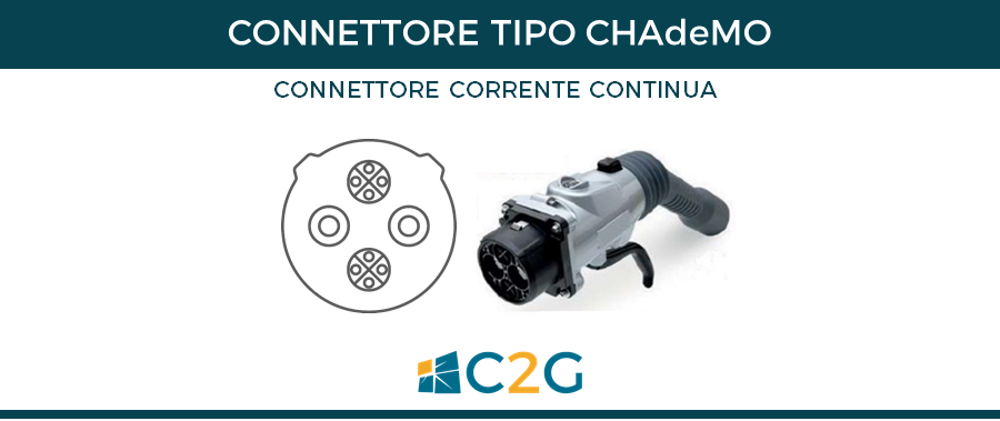 Connettore CHAdeMO connettori ricarica auto elettriche