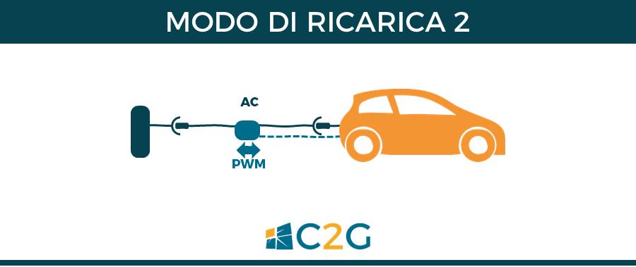 Modo di ricarica 2 - ricarica auto elettriche