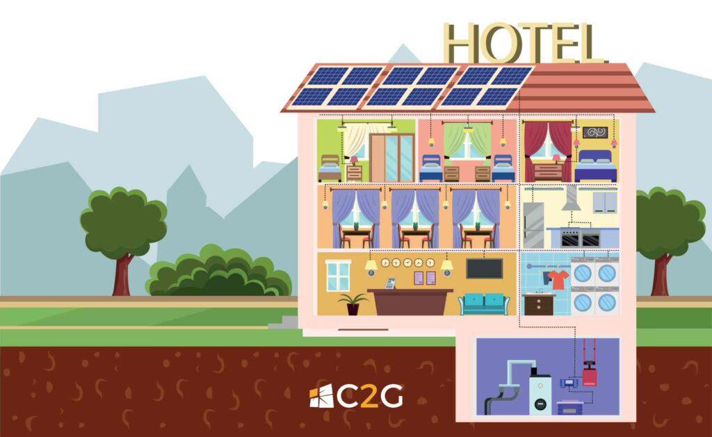 Impianti fotovoltaici Hotel Lecco, Bergamo, Monza e Brianza - C2G Solar