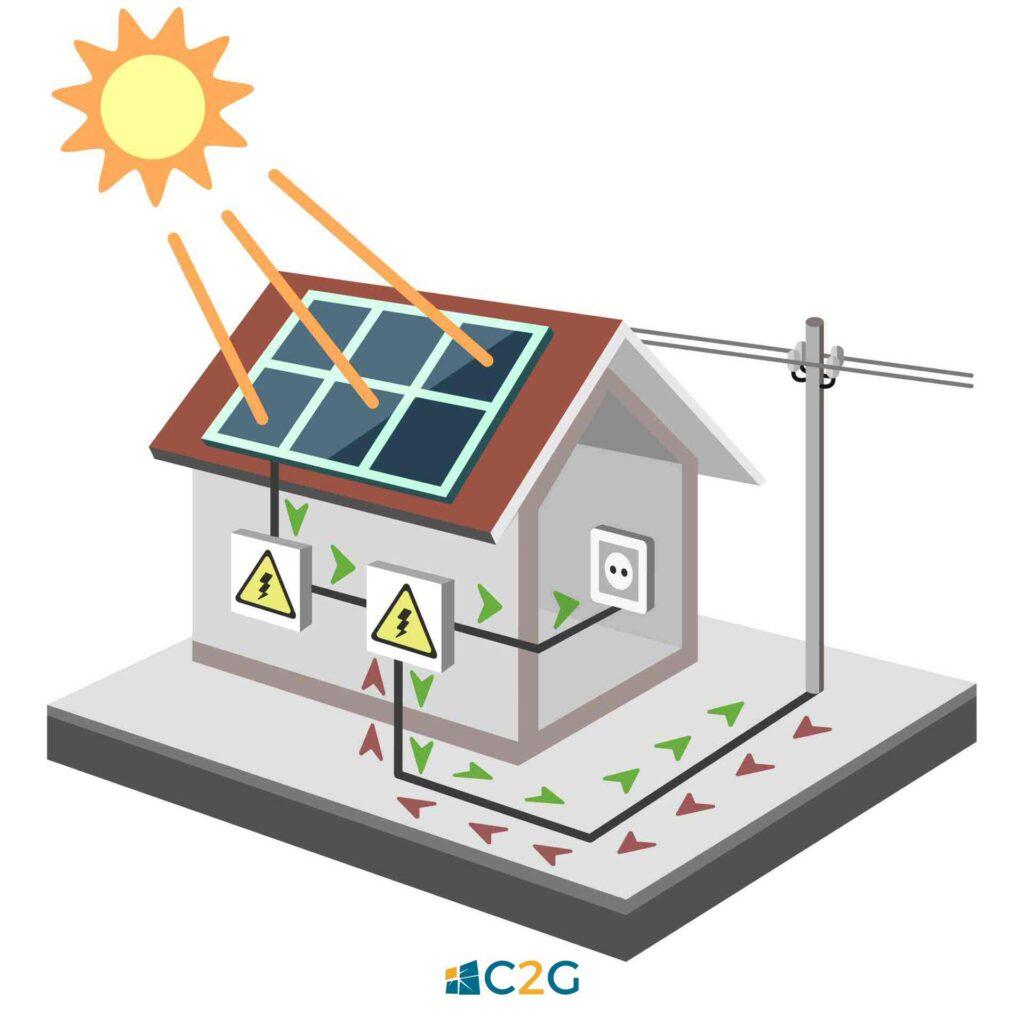 Scambio sul posto impianto fotovoltaico - C2G Solar